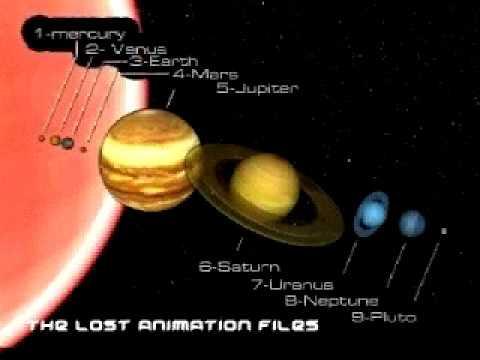 solar system moving - photo #41
