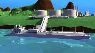 liquefied-natural-gas-lng-value-chain