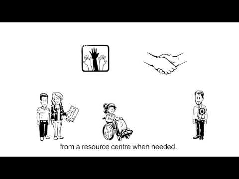 Inclusion of people with disabilities