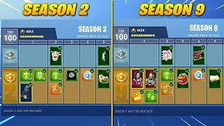 Evolution of Battle Pass Items in Fortnite (Season 2 - Season 9)