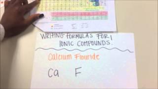 High School Inc: Chemistry Project Video (starwars Ost)