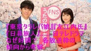 日本テレビのドラマが好調だ。『東京タラレバ娘』の平均視聴率が13.8%...