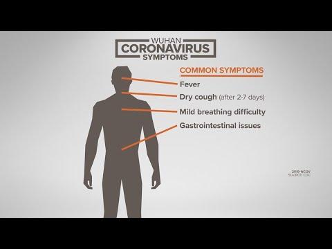coronavirus disease cure
