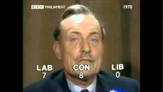 Enoch Powell and Robin Day - BBC Election 1970