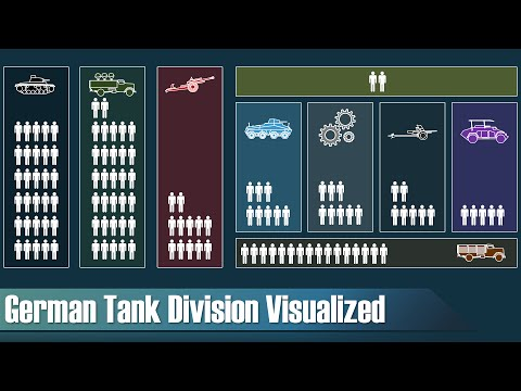 German Tank Division (World War 2) - Organization & Structure - Visualization