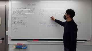[은평구 갈현동 영어학원] 중3영어 영작의 키맨은 직독…