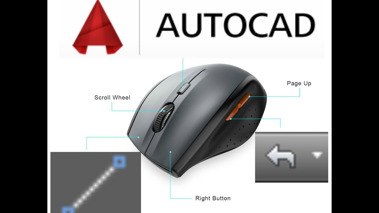 Best Mouse For Sketchup 2017