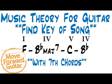 Music Theory for Guitar - Find Key of Song (with 7th Chords)