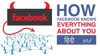 How Facebook Knows about you | Urdu / Hindi | My Channel Video | Goher Ali Rizvi