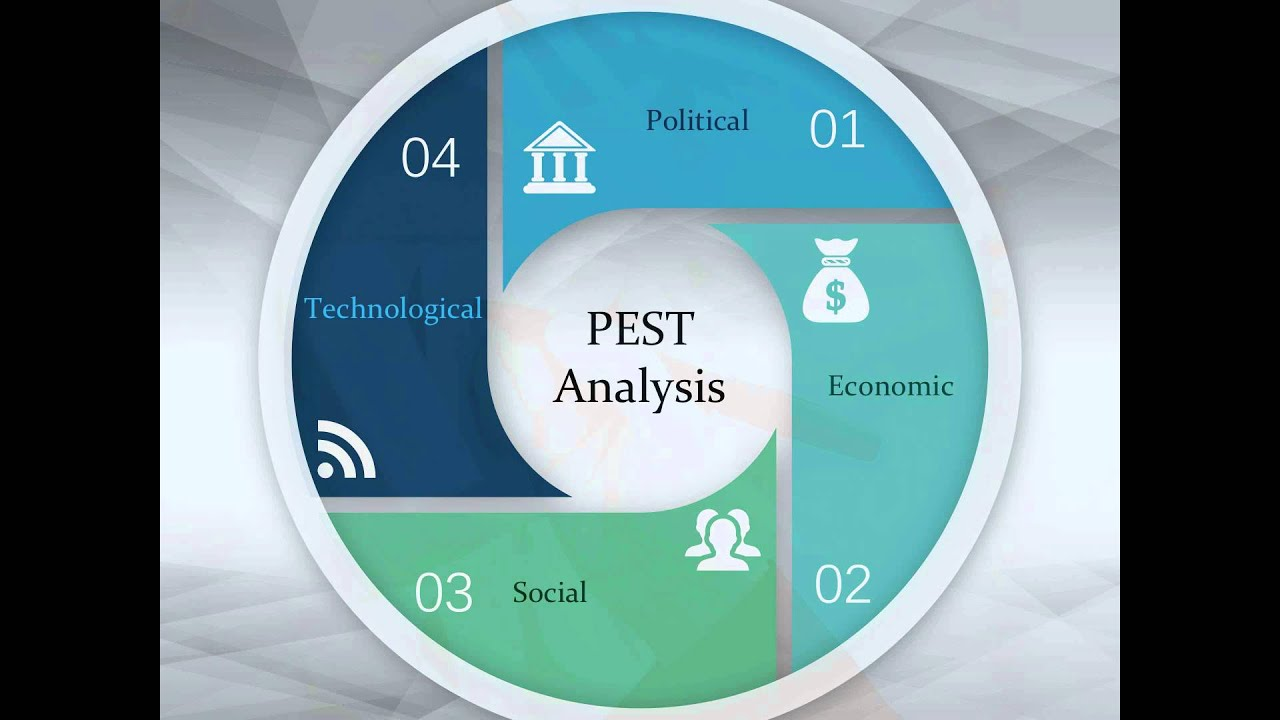 pest analysis for international business Introduction to pest analysis  pestle plus international and  a pest analysis is a perfect foundation for building a business strategy variations of pest can.