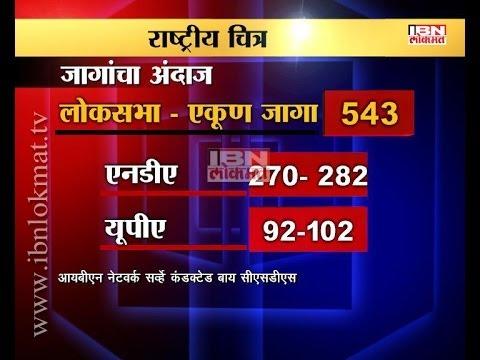 Post Poll Survey : National
