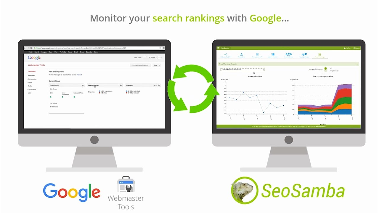 Google Search Engine Keyword Ranking Checker Tool by SeoSamba - YouTube