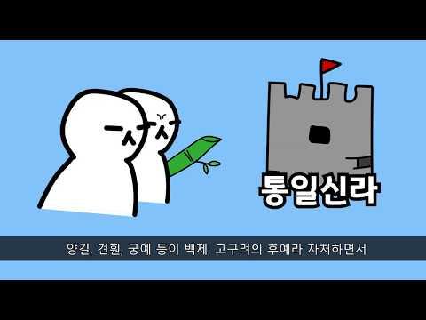 """역사이야기팀 """"천리바다를 건너간 최치원과 견당사들"""""""