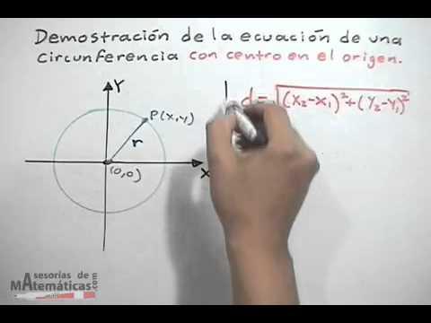 Demostraci n de la ecuaci n circunferencia origen youtube for Significado de fuera