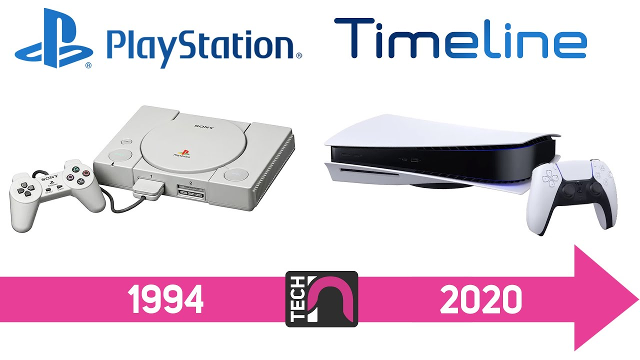 PlayStation Timeline. PS1 to PS5 Evolution