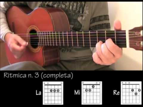Lezioni di chitarra: La canzone del sole.