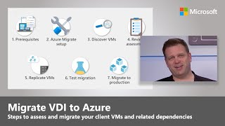 How to Migrate Virtual Desktop Infrastructure (VDI) to Azure