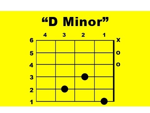 D Minor Guitar Chord - YouTube