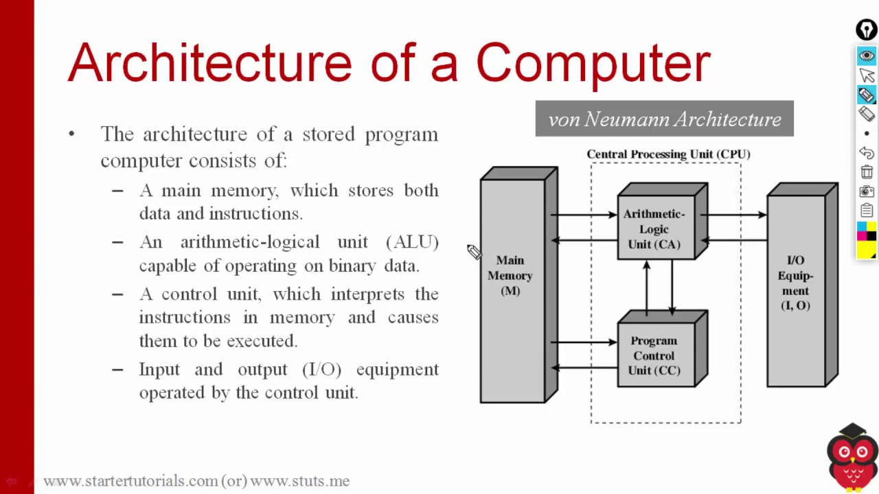 Computer Architecture Block Diagram Honeywell Homexpert Room Thermostat Wiring 1 What Is A And Of Youtube