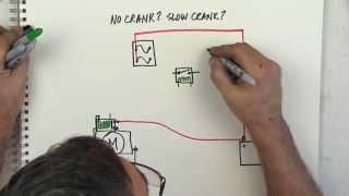 No Crank - Slow Crank Video