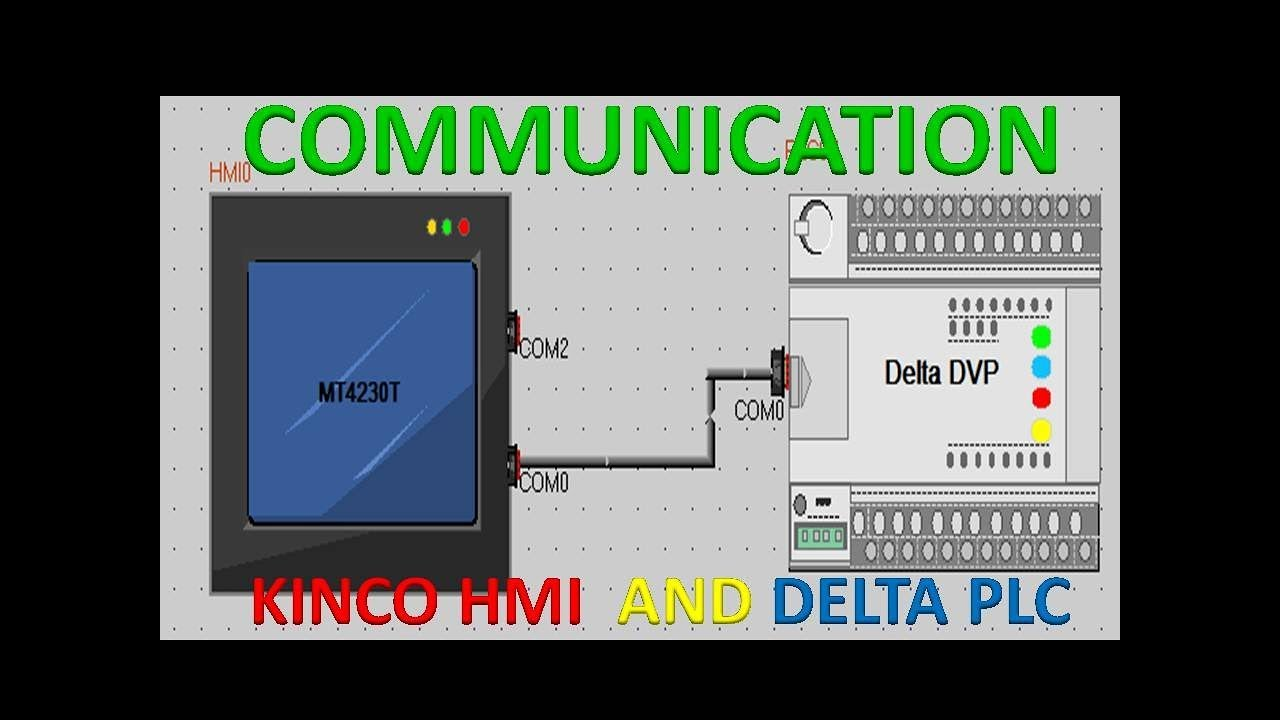 COMMUNICATION BETWEEN KINCO AND DELTA