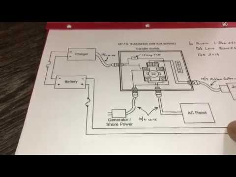 2000 watt pure sine wave inverter  automatic transfer switch installation   travel trailer rv