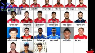 #IPL IPL 2019 | New Team Squads Updated | All Teams Players Full List |