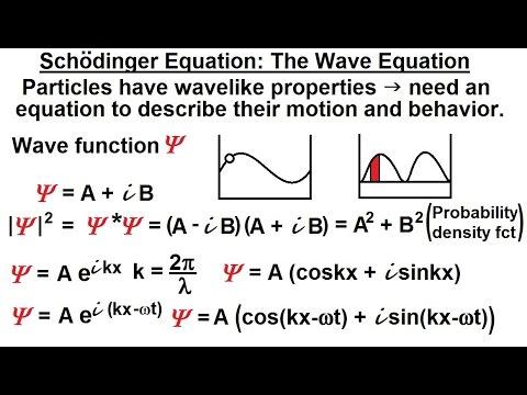 Physics - Ch 66 Ch 4 Quantum Mechanics: Schrodinger Eqn (1 of 92) The Wave Equation