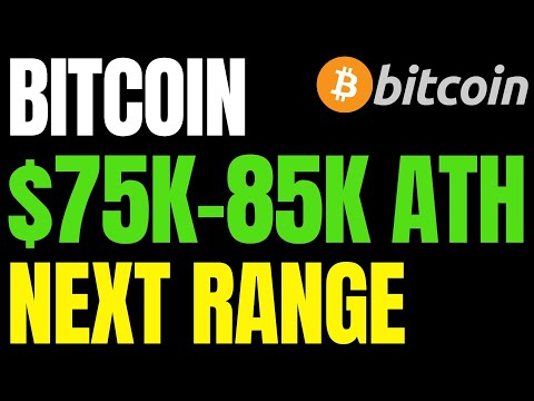 NEXT BITCOIN PRICE ATH TO FALL IN THE $75K-$85K RANGE | BTC Dropped 6% In Just 5 Minutes