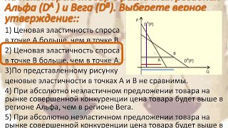 #20 Тесты по экономике, часть 2.2 тема: эластичность спроса и предложения