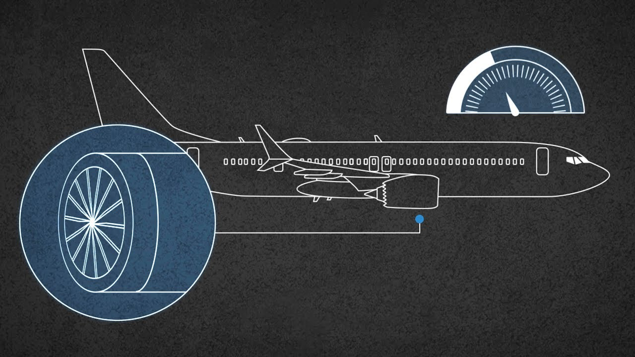 How the 737 MAX Became Boeing's Fastest-Selling Plane | WSJ