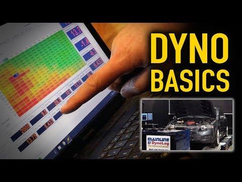 Dyno Tuning Basics   TECHNICALLY SPEAKING