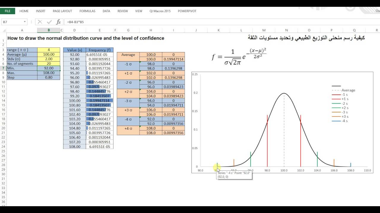 an introduction to the analysis of the data by the bell curve Lesson 5: normal distributions from byu we can use the fact that the data follow a bell-shaped distribution to find the bell-shaped curve superimposed on the.