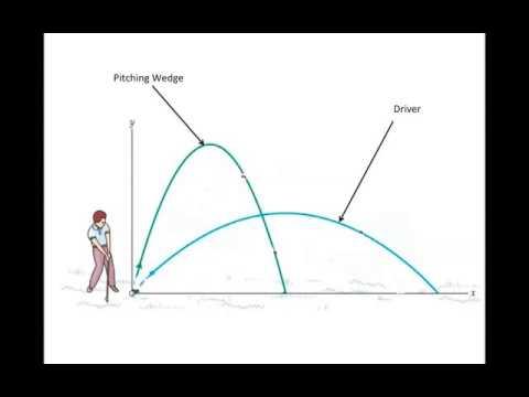 the physics of golf pdf