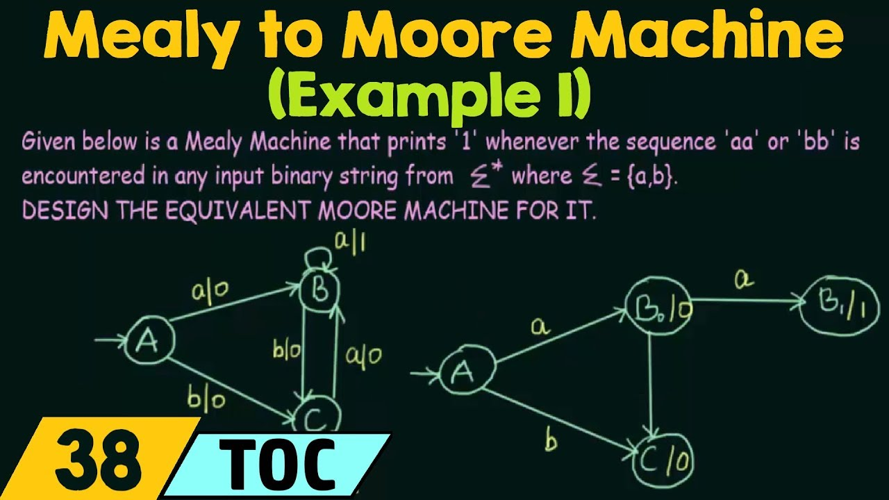 MEALY TO MOORE CONVERSION EXAMPLE EPUB DOWNLOAD