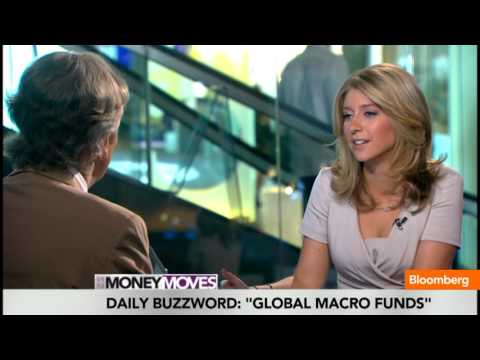 Bob's Daily Buzzword: `Global Macro Funds'
