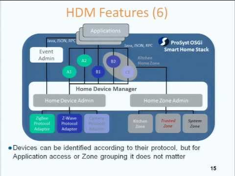 Device Abstraction in OSGi Based Embedded Systems