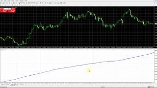 Institutional Forex  Trader 10k to 44 mil - 2018 Forex Expert Advisor