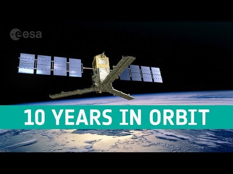 SMOS 10 years in orbit