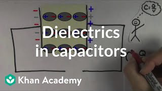 Dielectrics in capacitors   Circuits   Physics   Khan Academy