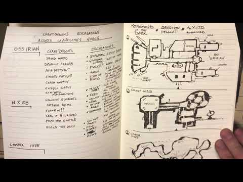 Mind Mapping 2: Journal Exposed