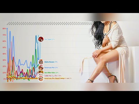 PornStars that a lot of Italy people search. 2019 - 2020 from YouTube · Duration:  1 minutes 56 seconds