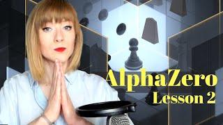 Attack Like AlphaZero: Damaged Kingside