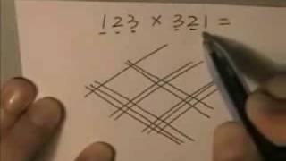 Как просто умножать большие числа