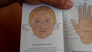 Dynamic Akupunktur Kalemi Inceleme