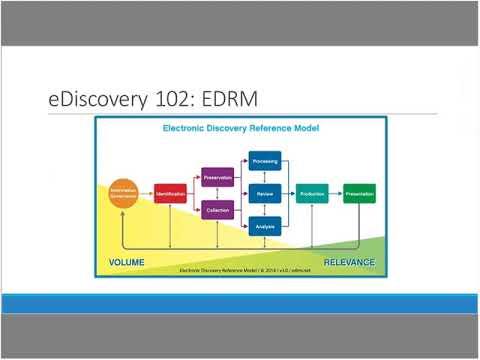 E-Discovery 102 Webinar (12/10/2015)