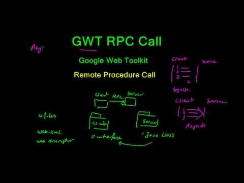 9 GWT RPC Call part 1/3 in Arabic