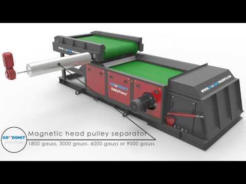 Goudsmit - Conveyor feed EddyFines Eddy current separator