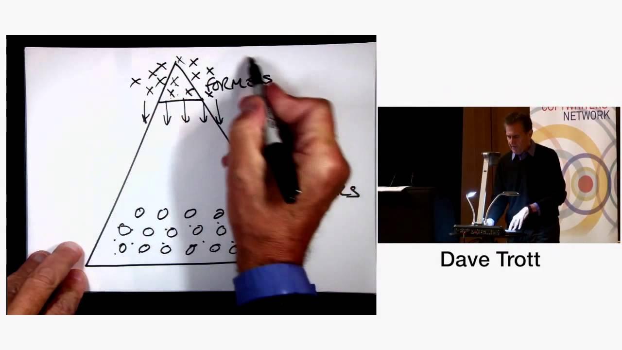 Copywriting Conference 2013: Dave Trott · Predatory thinking for copywriters
