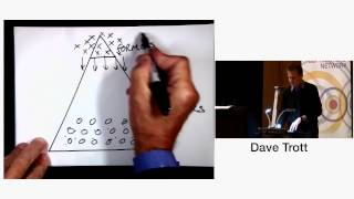 Copywriting Conference 2013: Dave Trott · Predatory thinking for copywriters